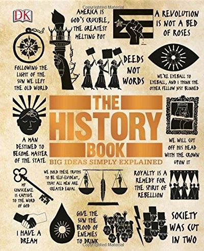 History Lessons PDF Free Download