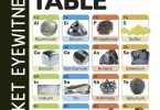 Periodic Table Facts at Your Fingertips